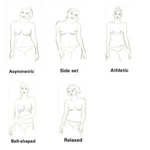 Breasts or boobs?